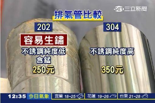304不鏽鋼排氣管才安全