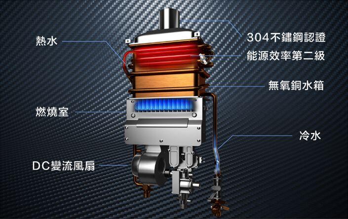 熱水器全家安3D示意圖